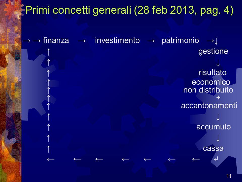 Primi concetti generali (28 feb 2013, pag. 4)