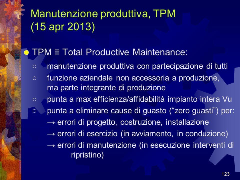 Manutenzione produttiva, TPM (15 apr 2013)