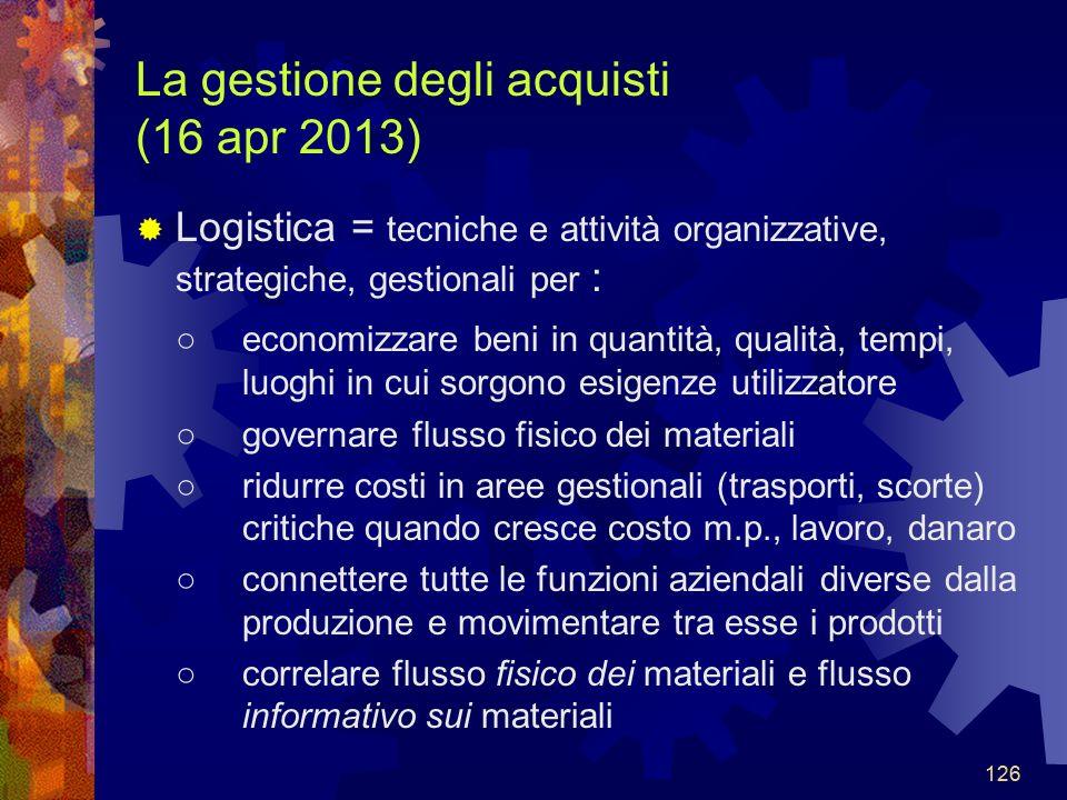 La gestione degli acquisti (16 apr 2013)