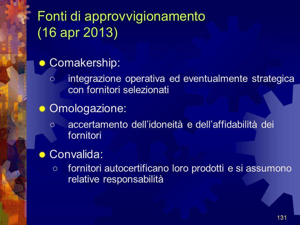 Fonti di approvvigionamento (16 apr 2013)