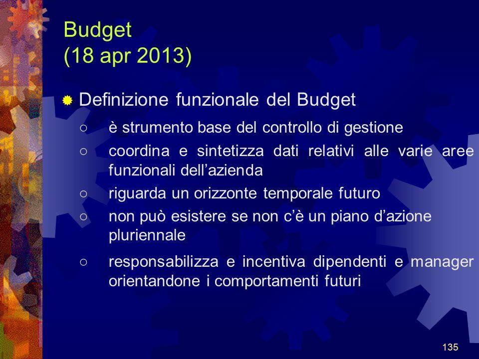 Budget (18 apr 2013) Definizione funzionale del Budget