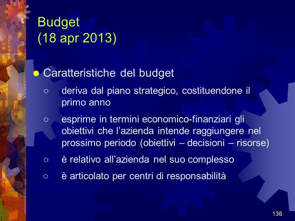 Budget (18 apr 2013) Caratteristiche del budget