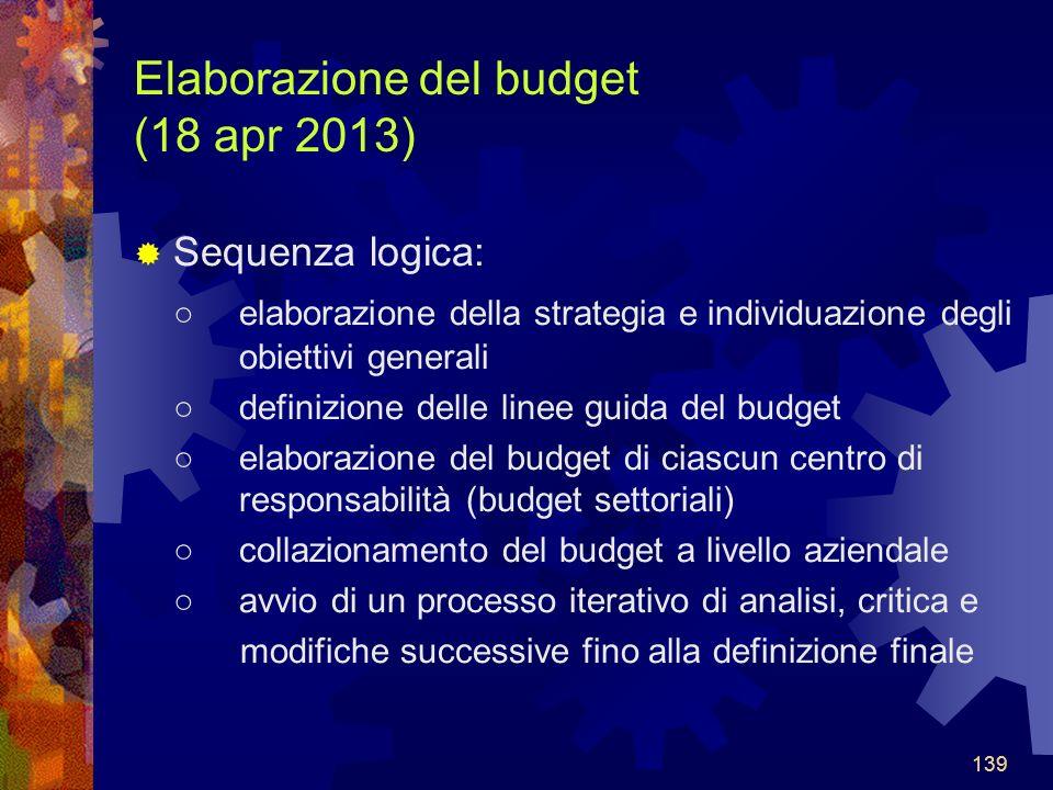 Elaborazione del budget (18 apr 2013)