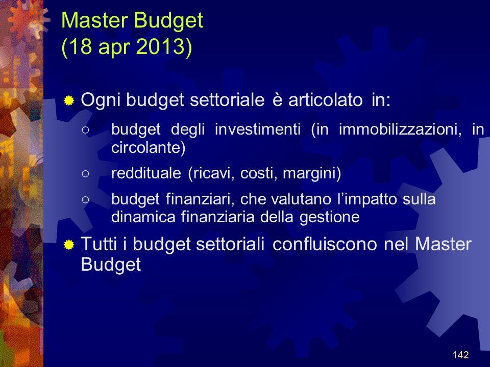 Master Budget (18 apr 2013) Ogni budget settoriale è articolato in: