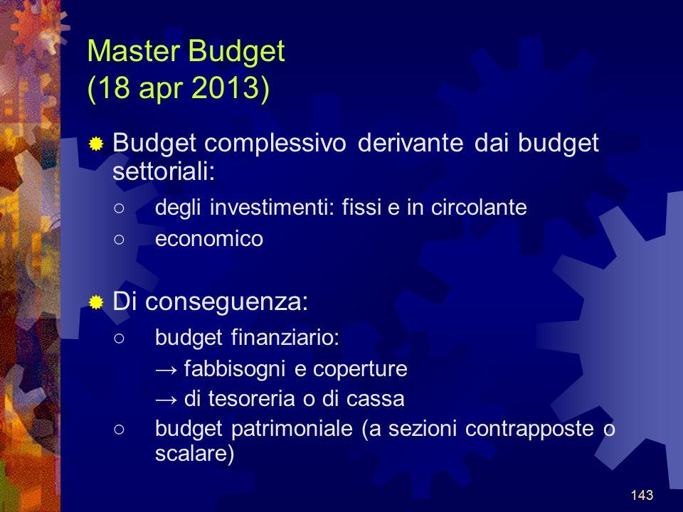 Master Budget (18 apr 2013) Budget complessivo derivante dai budget settoriali: ○ degli investimenti: fissi e in circolante.