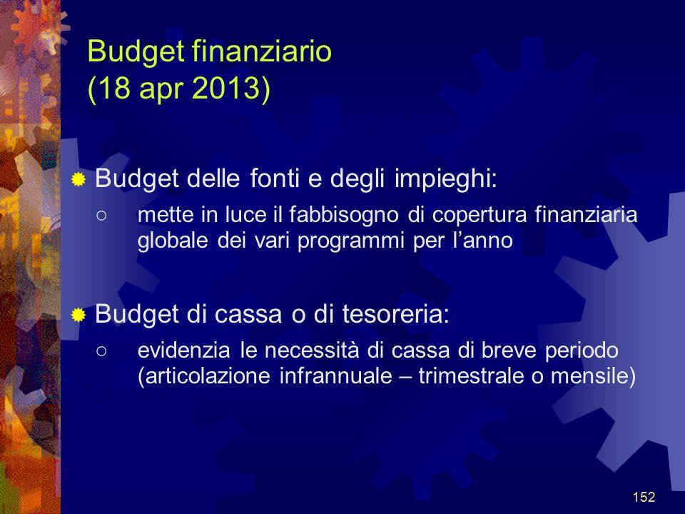 Budget finanziario (18 apr 2013)