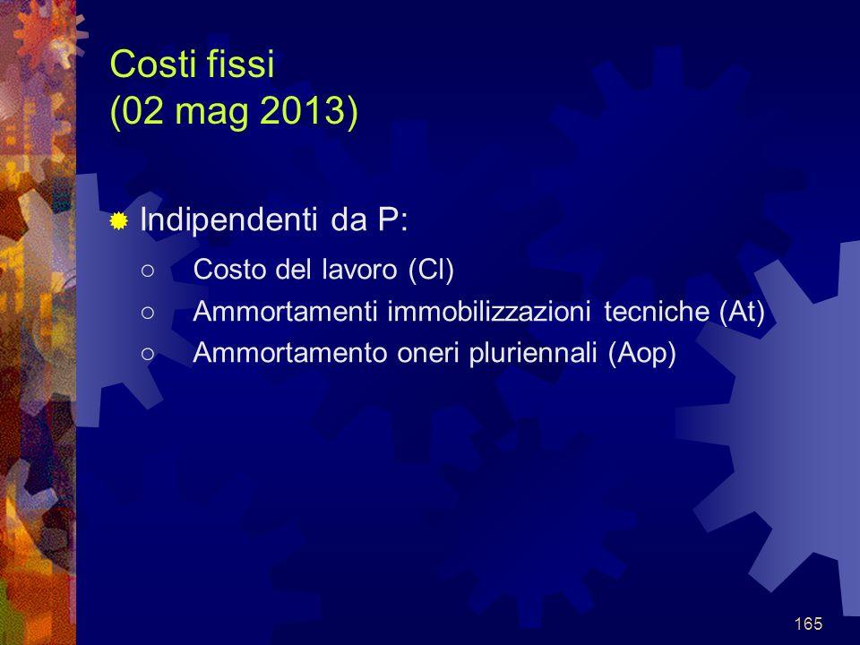 Costi fissi (02 mag 2013) Indipendenti da P: ○ Costo del lavoro (Cl)