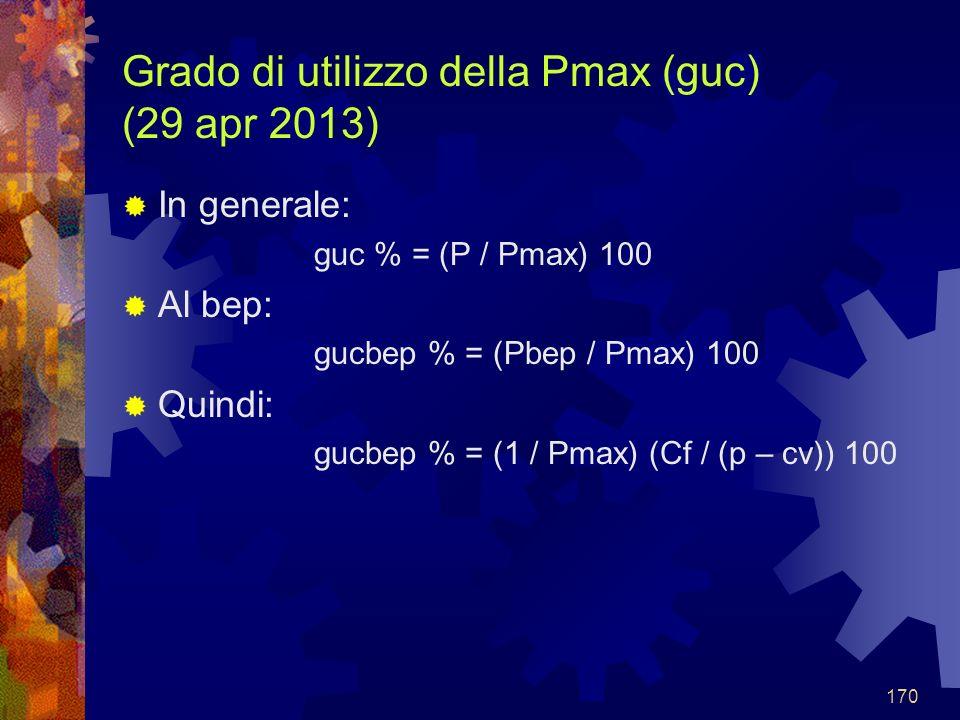 Grado di utilizzo della Pmax (guc) (29 apr 2013)