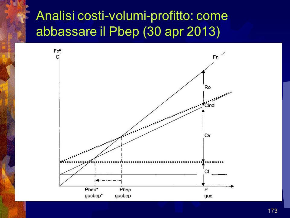 Analisi costi-volumi-profitto: come abbassare il Pbep (30 apr 2013)