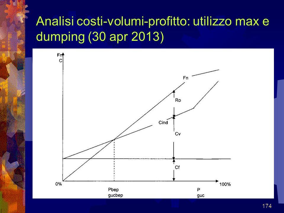 Analisi costi-volumi-profitto: utilizzo max e dumping (30 apr 2013)