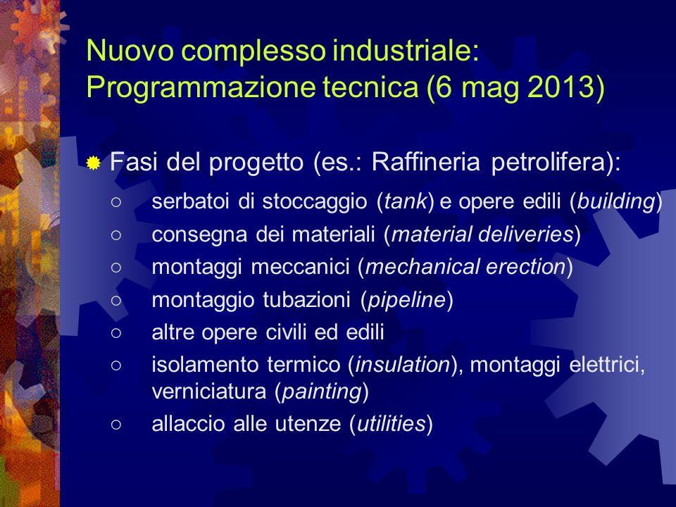 Nuovo complesso industriale: Programmazione tecnica (6 mag 2013)