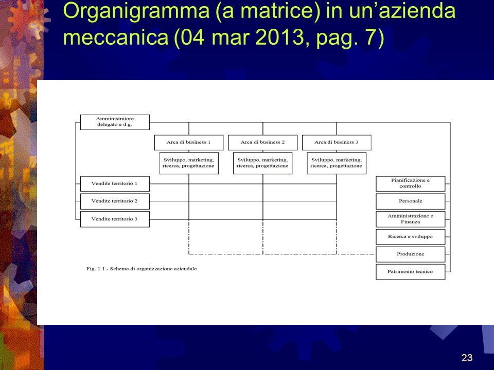 Organigramma (a matrice) in un'azienda meccanica (04 mar 2013, pag. 7)
