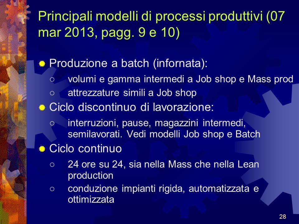 Principali modelli di processi produttivi (07 mar 2013, pagg. 9 e 10)