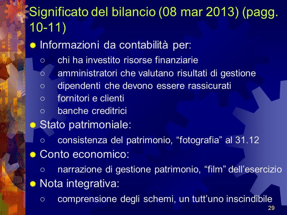 Significato del bilancio (08 mar 2013) (pagg. 10-11)