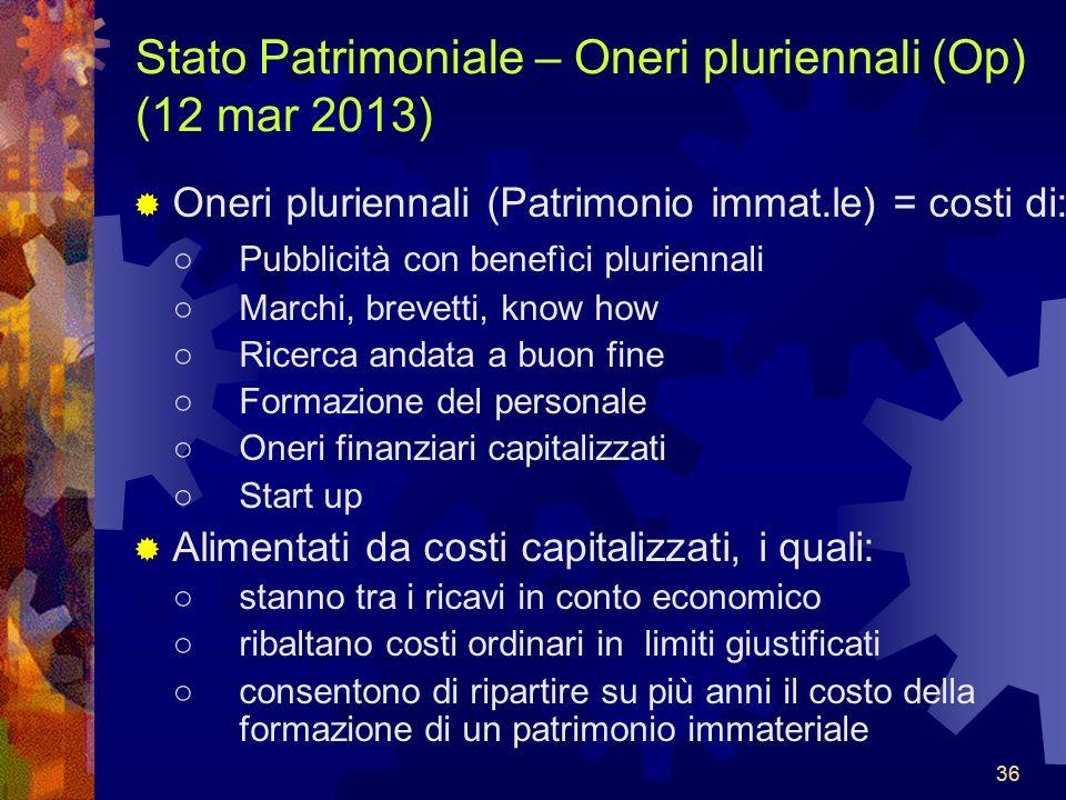 Stato Patrimoniale – Oneri pluriennali (Op) (12 mar 2013)