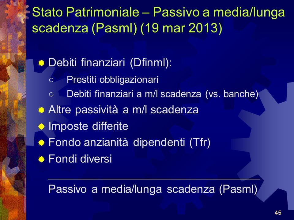 Stato Patrimoniale – Passivo a media/lunga scadenza (Pasml) (19 mar 2013)