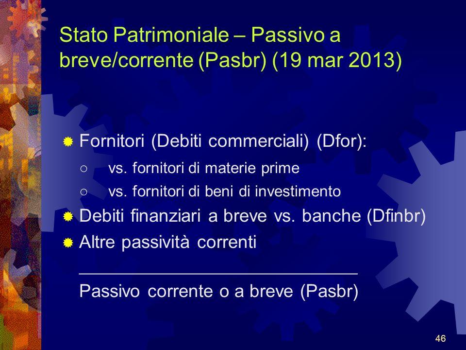 Stato Patrimoniale – Passivo a breve/corrente (Pasbr) (19 mar 2013)