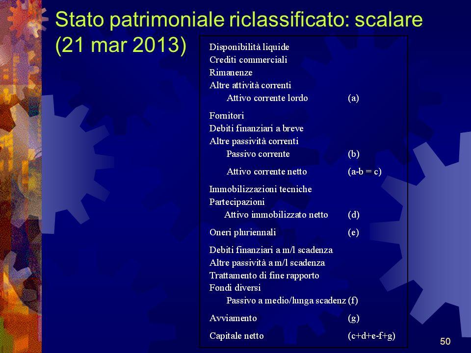 Stato patrimoniale riclassificato: scalare (21 mar 2013)