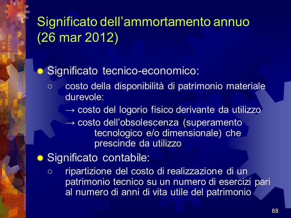 Significato dell'ammortamento annuo (26 mar 2012)