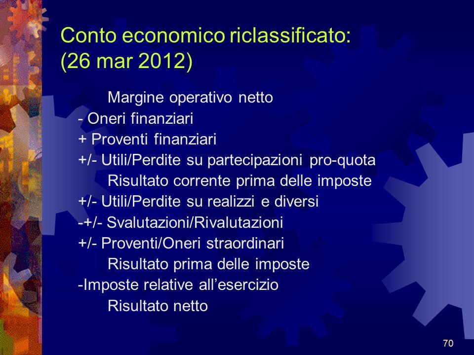 Conto economico riclassificato: (26 mar 2012)