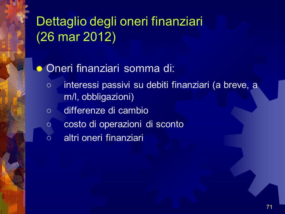 Dettaglio degli oneri finanziari (26 mar 2012)