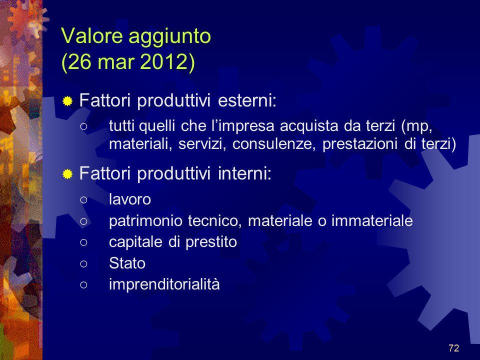 Valore aggiunto (26 mar 2012) Fattori produttivi esterni: