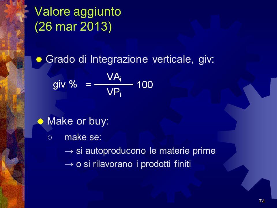 Valore aggiunto (26 mar 2013) Grado di Integrazione verticale, giv: