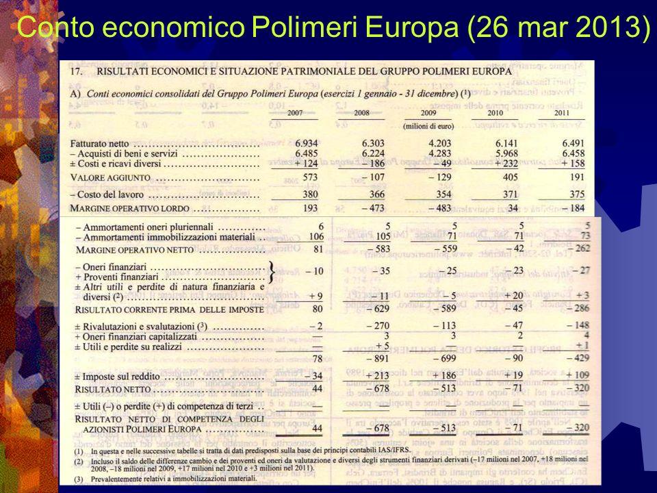 Conto economico Polimeri Europa (26 mar 2013)