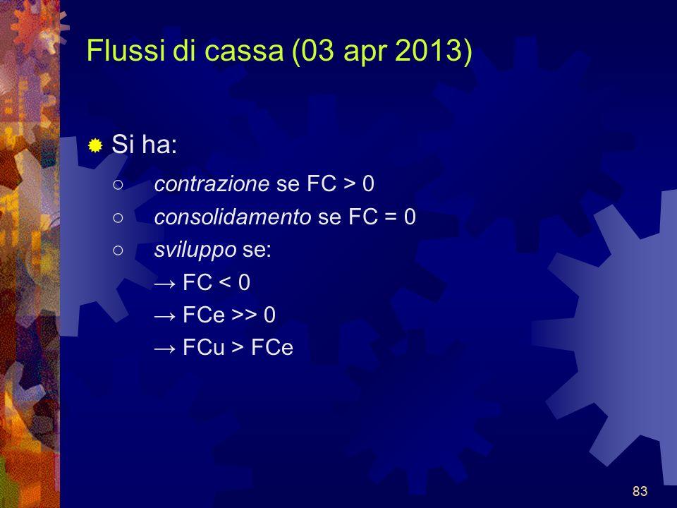 Flussi di cassa (03 apr 2013) Si ha: ○ contrazione se FC > 0