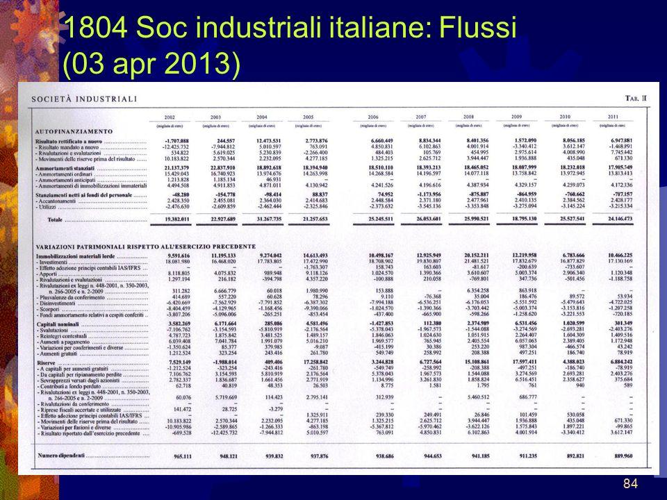 1804 Soc industriali italiane: Flussi (03 apr 2013)