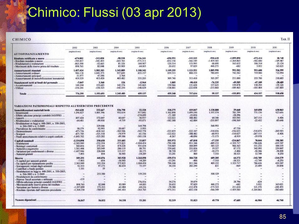 Chimico: Flussi (03 apr 2013) 85 85