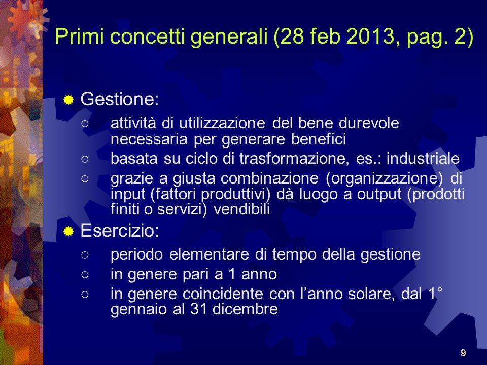 Primi concetti generali (28 feb 2013, pag. 2)