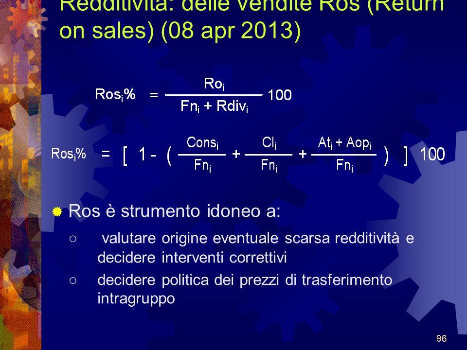 Redditività: delle vendite Ros (Return on sales) (08 apr 2013)