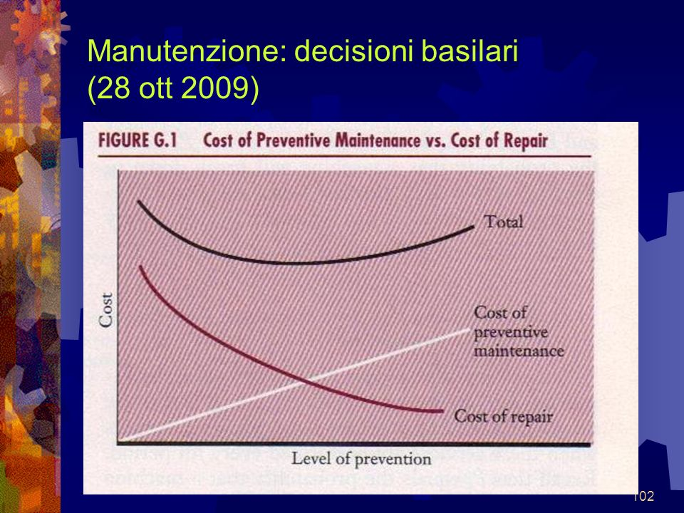 Manutenzione: decisioni basilari (28 ott 2009)