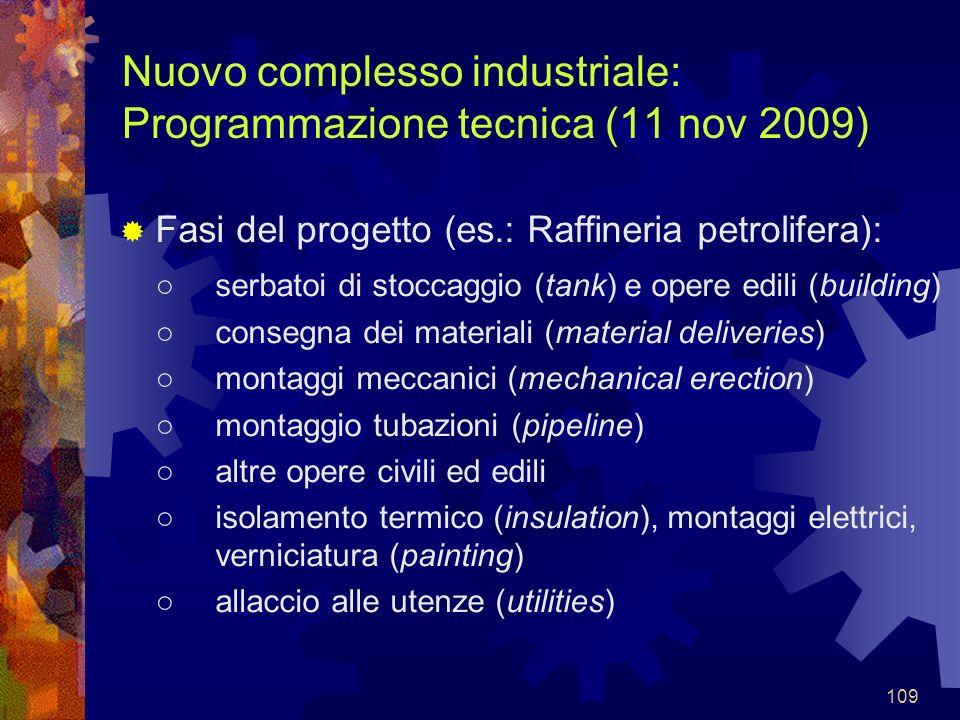 Nuovo complesso industriale: Programmazione tecnica (11 nov 2009)