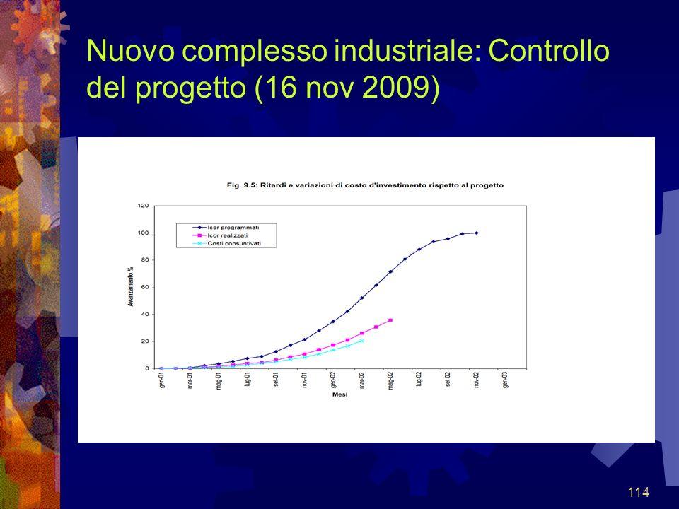 Nuovo complesso industriale: Controllo del progetto (16 nov 2009)