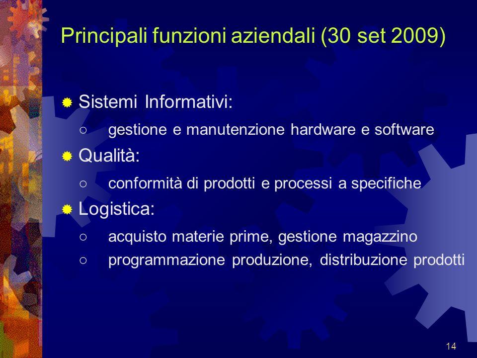 Principali funzioni aziendali (30 set 2009)