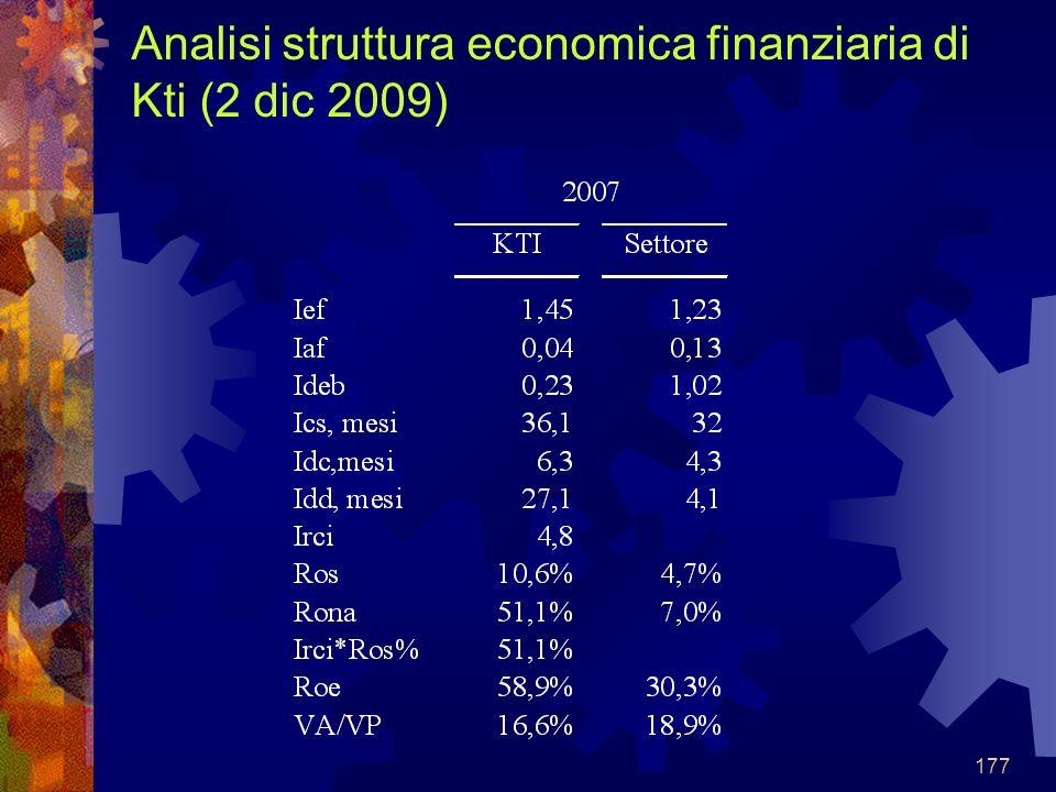 Analisi struttura economica finanziaria di Kti (2 dic 2009)