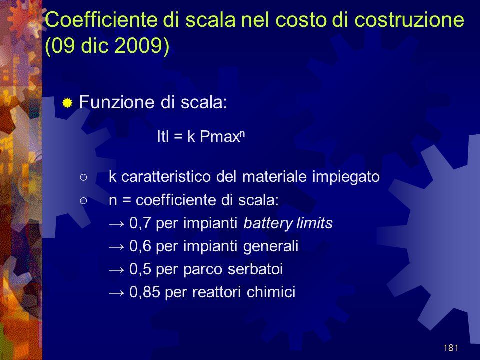 Coefficiente di scala nel costo di costruzione (09 dic 2009)