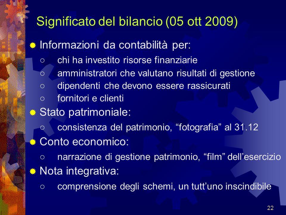 Significato del bilancio (05 ott 2009)