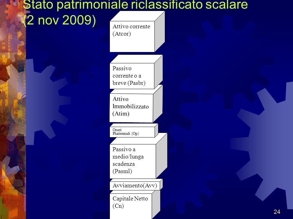 Stato patrimoniale riclassificato scalare (2 nov 2009)