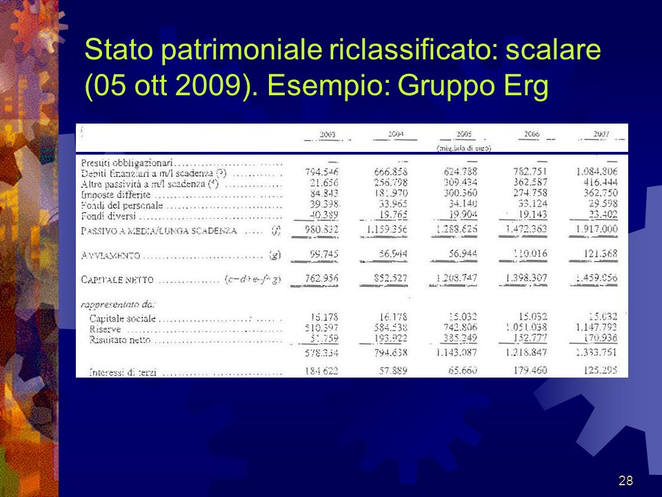 Stato patrimoniale riclassificato: scalare (05 ott 2009)