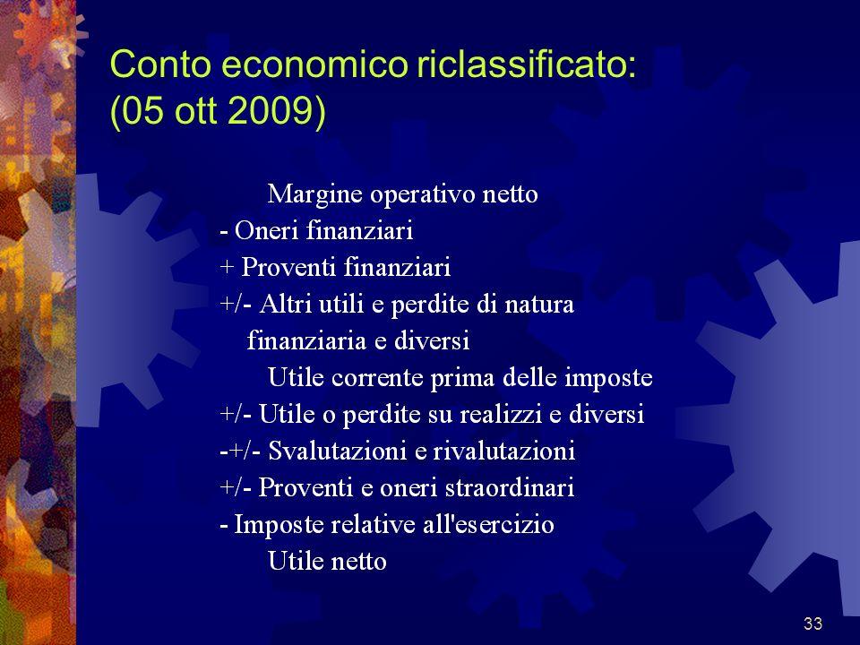 Conto economico riclassificato: (05 ott 2009)