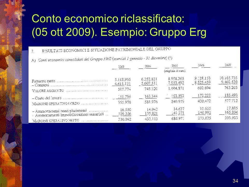 Conto economico riclassificato: (05 ott 2009). Esempio: Gruppo Erg