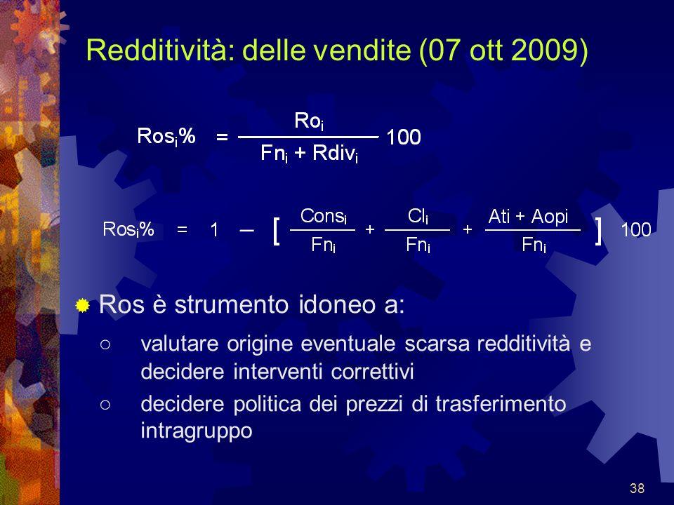 Redditività: delle vendite (07 ott 2009)