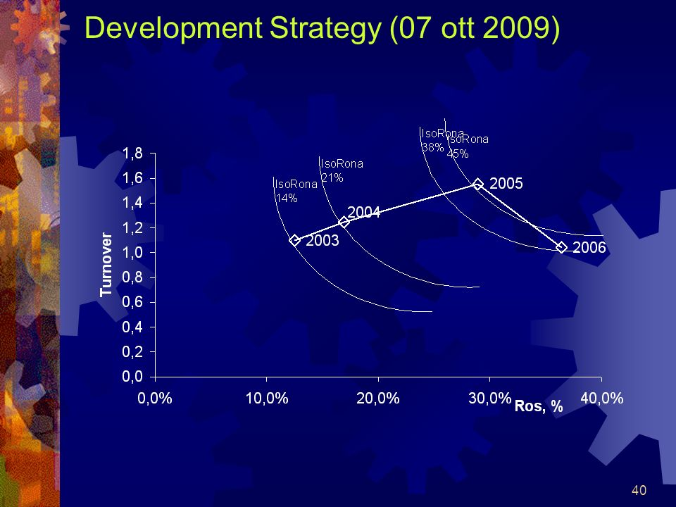 Development Strategy (07 ott 2009)
