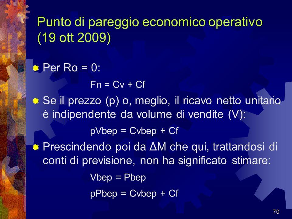 Punto di pareggio economico operativo (19 ott 2009)