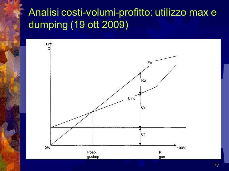 Analisi costi-volumi-profitto: utilizzo max e dumping (19 ott 2009)