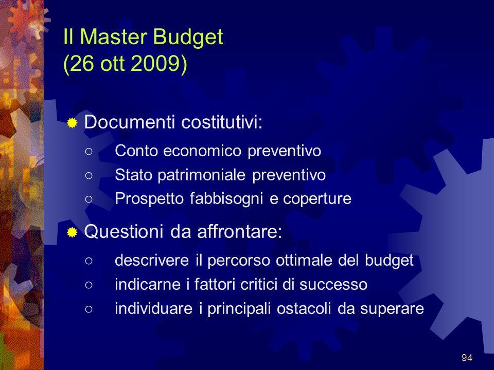 Il Master Budget (26 ott 2009) Documenti costitutivi: