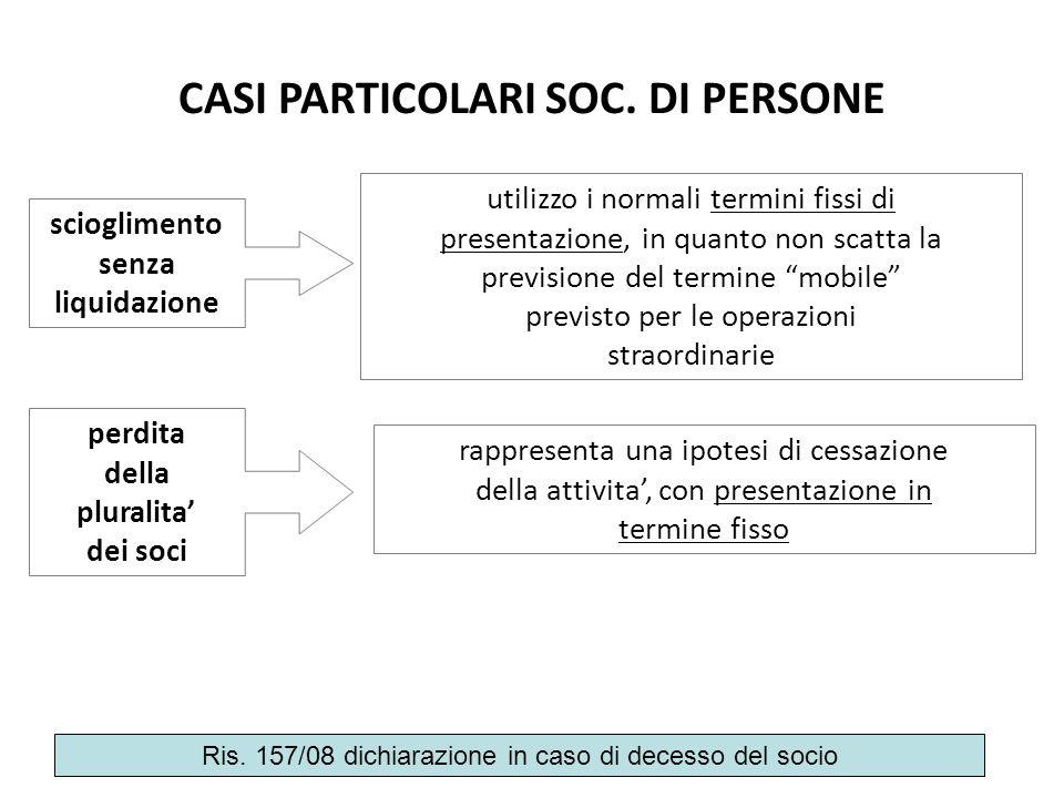 CASI PARTICOLARI SOC. DI PERSONE